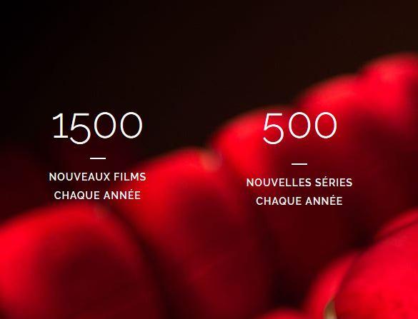 Avant Première : des films personnalisés pour une soirée réussie
